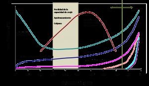 actividad de agua y mapa de estabilidad alimentaria