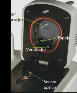 sensor punto de rocio aqualab actividad de agua labFerrer